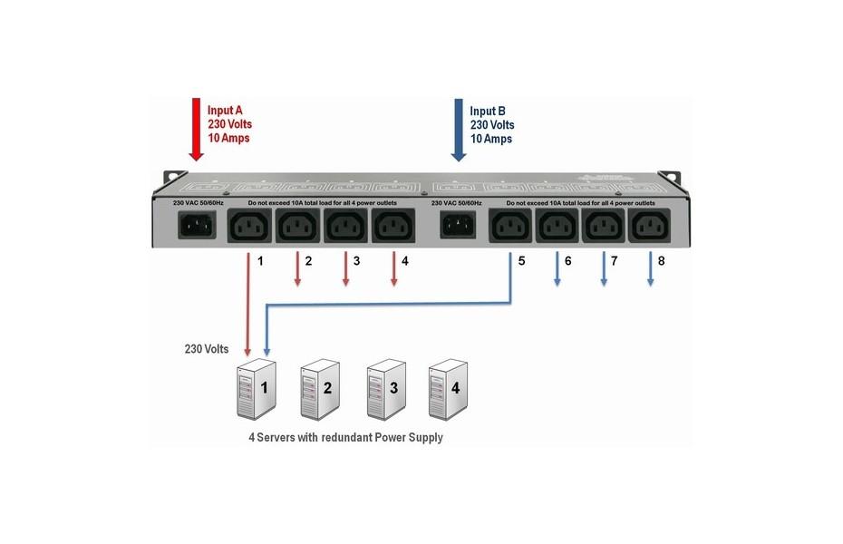 controleur electrique ip 8 prises iec eps8m r2
