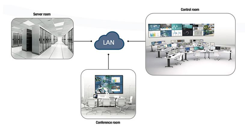 Décodage natif H.264 des flux KVM/IP pour l'affichage de vos machines sur un mur d'images